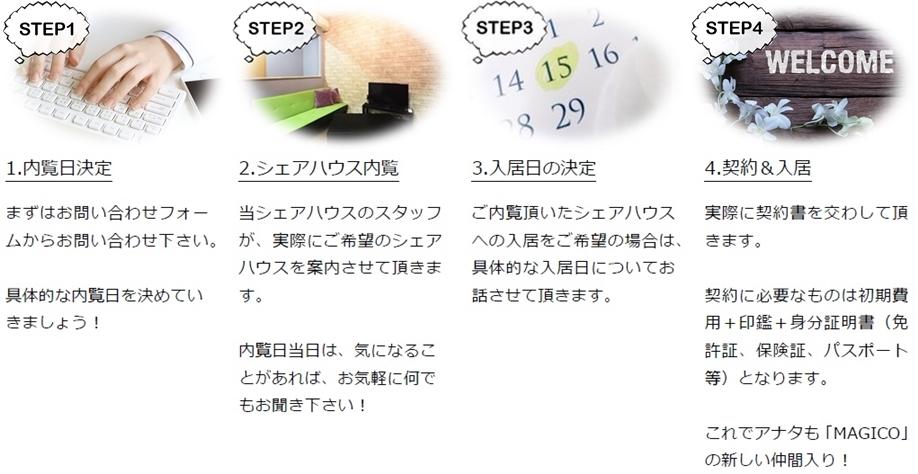 パソコン用の入居までの流れ BST